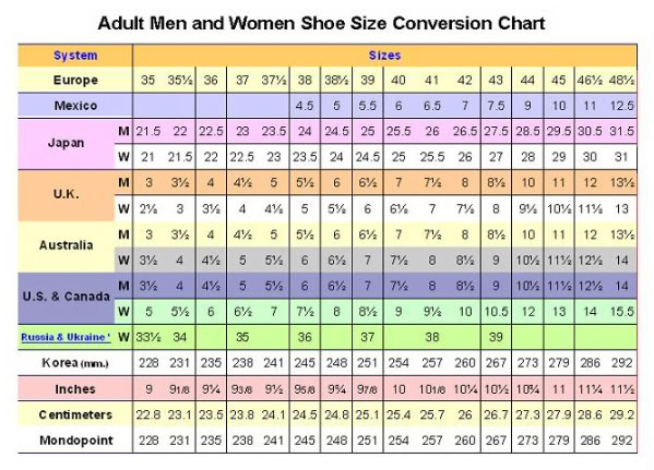 Are Mens Shoe Sizes Measured Different From Womens